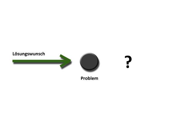warum wir probleme so gern haben